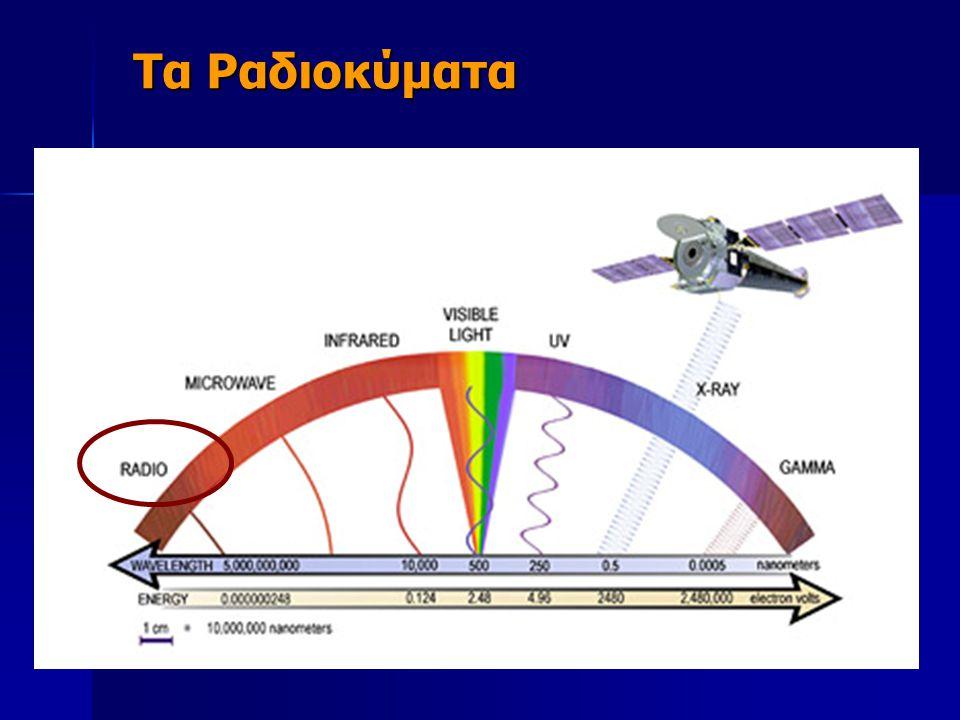Τα Ραδιοκύματα