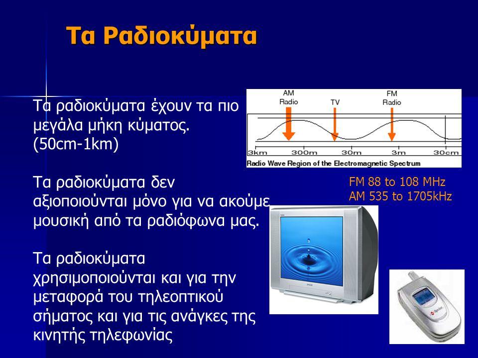 Τα Ραδιοκύματα Τα ραδιοκύματα έχουν τα πιο μεγάλα μήκη κύματος.