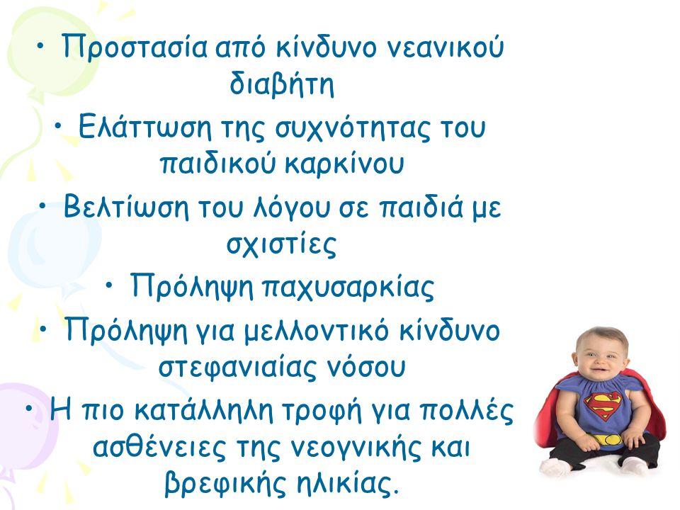 Προστασία από κίνδυνο νεανικού διαβήτη