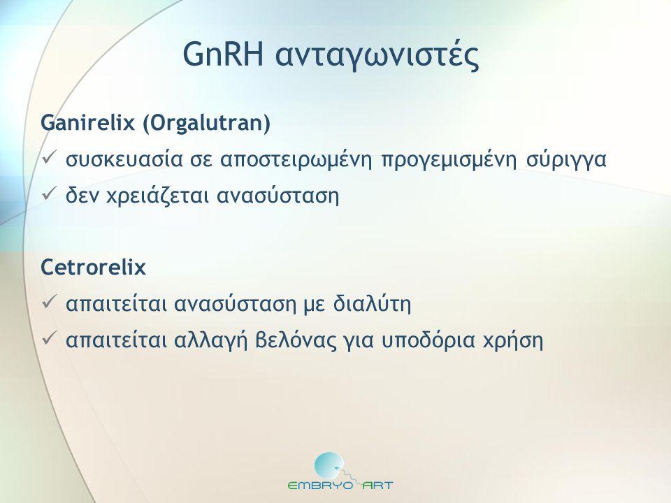 GnRH ανταγωνιστές Ganirelix (Orgalutran)