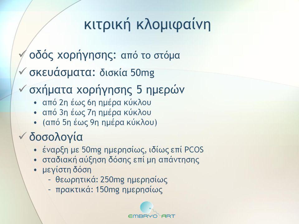 κιτρική κλομιφαίνη οδός χορήγησης: από το στόμα