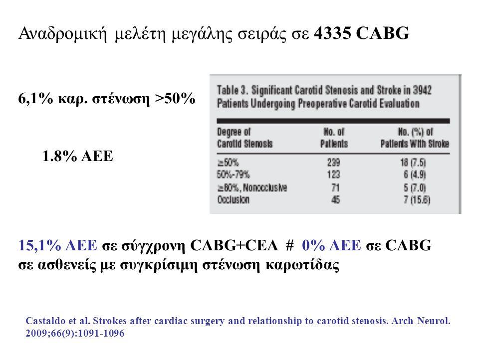 Αναδρομική μελέτη μεγάλης σειράς σε 4335 CABG