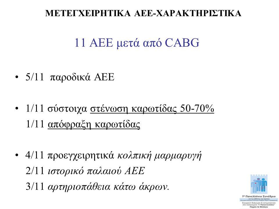 11 ΑΕΕ μετά από CABG 5/11 παροδικά AEE