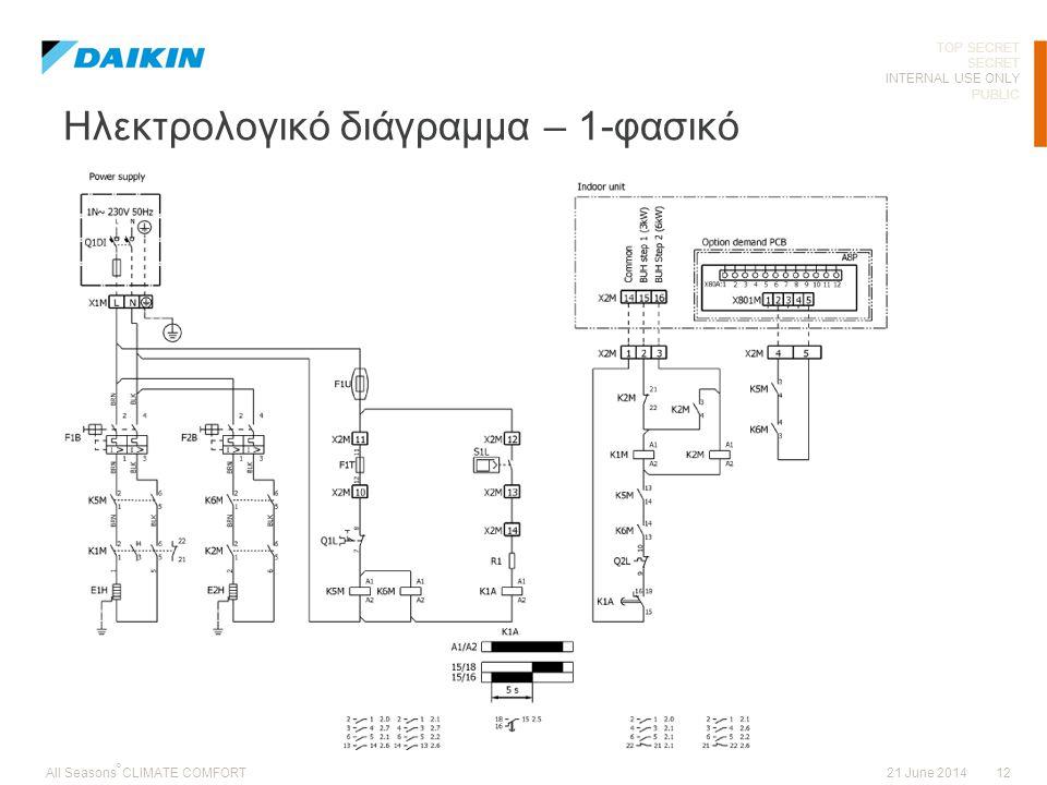 Ηλεκτρολογικό διάγραμμα – 1-φασικό