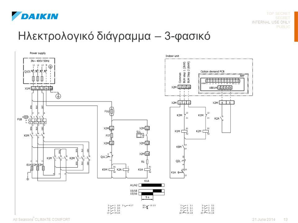 Ηλεκτρολογικό διάγραμμα – 3-φασικό