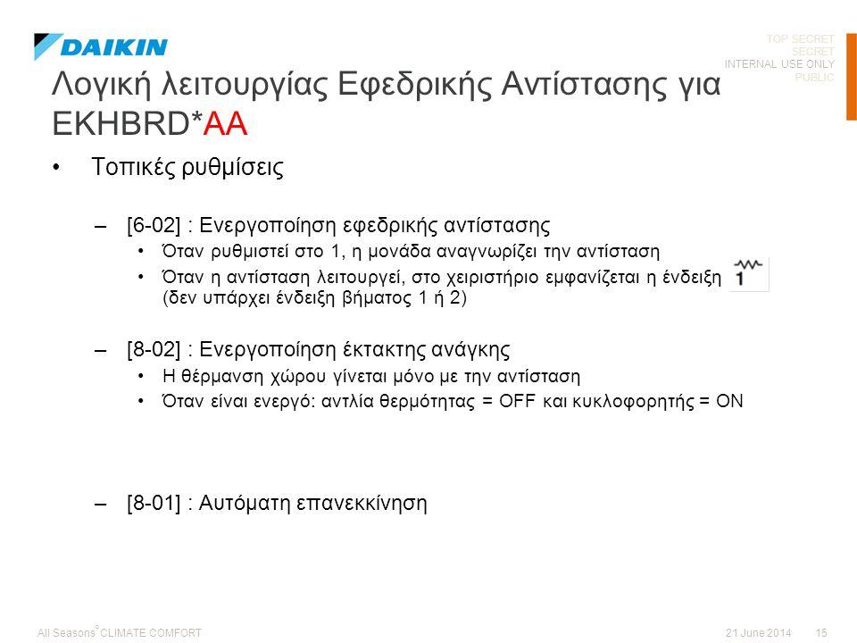 Λογική λειτουργίας Εφεδρικής Αντίστασης για EKHBRD*ΑΑ