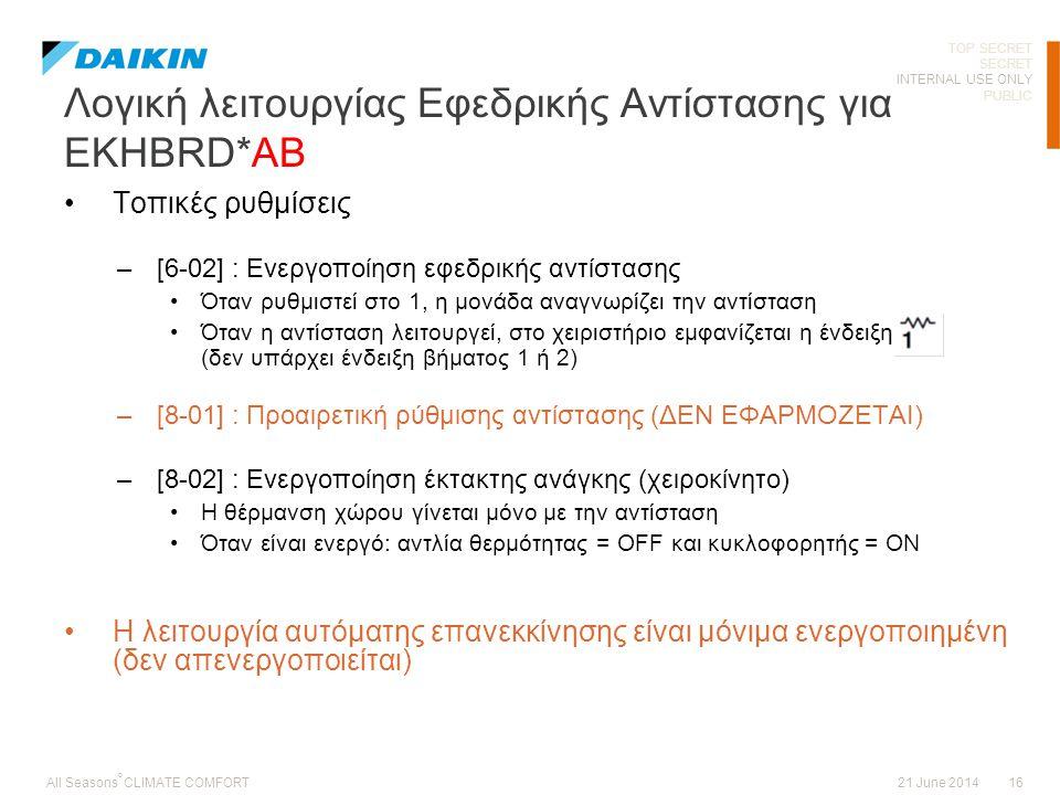Λογική λειτουργίας Εφεδρικής Αντίστασης για EKHBRD*AB