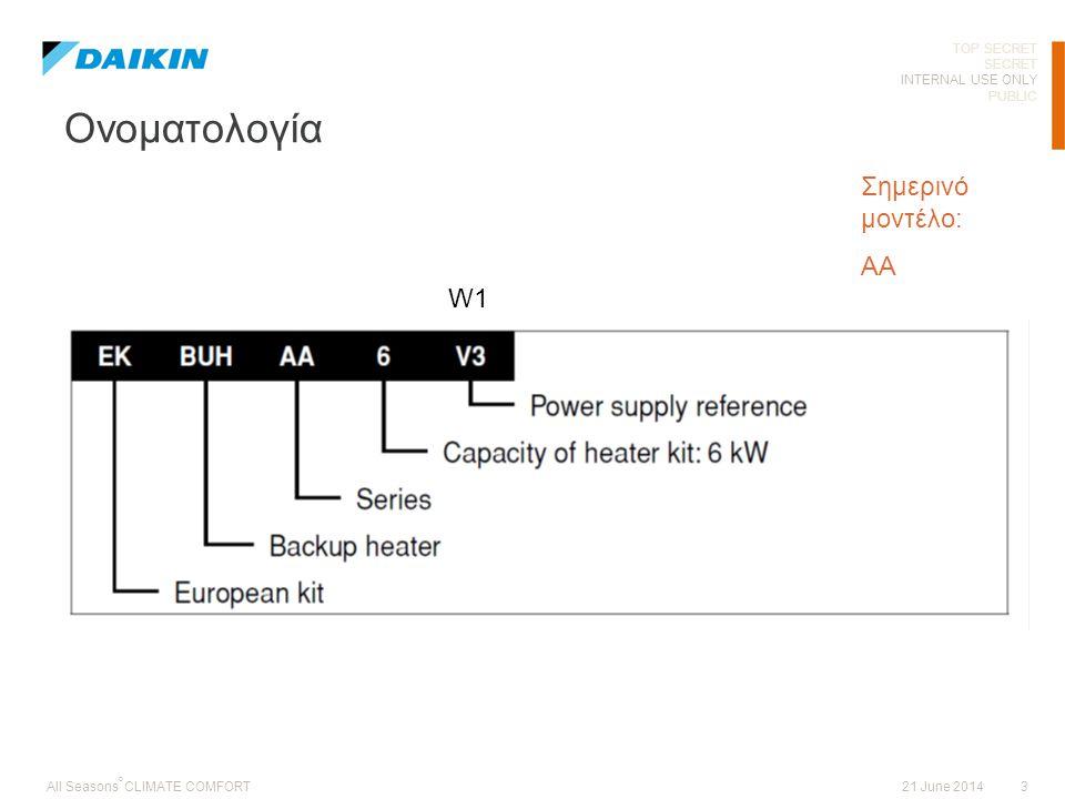 Ονοματολογία Σημερινό μοντέλο: AA W1