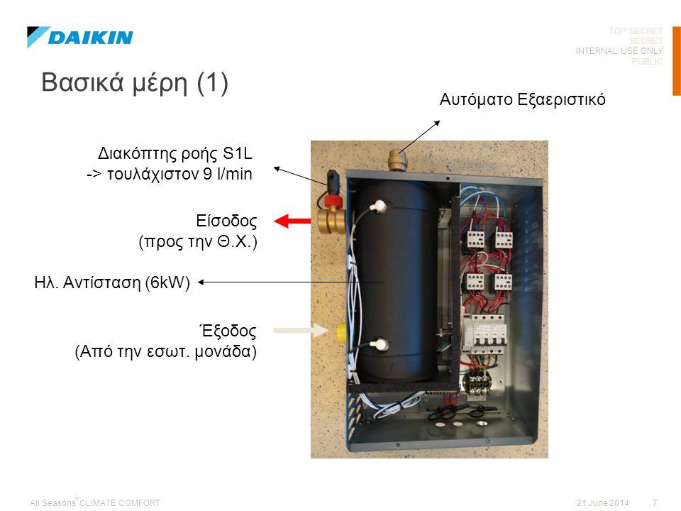 Βασικά μέρη (1) Αυτόματο Εξαεριστικό Διακόπτης ροής S1L