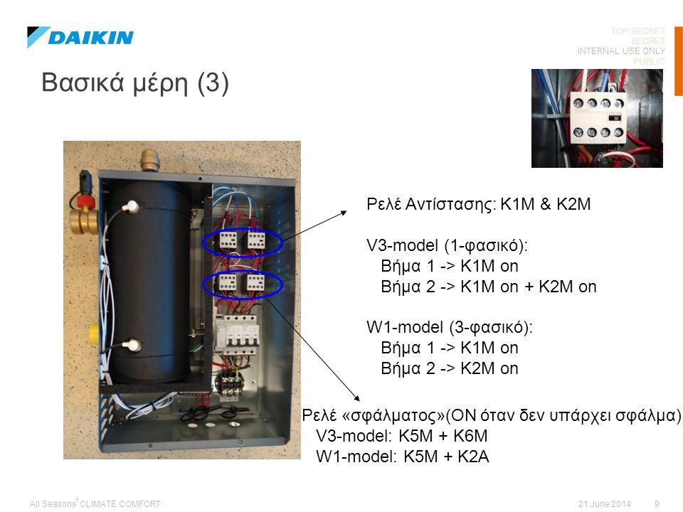 Βασικά μέρη (3) Ρελέ Αντίστασης: K1M & K2M V3-model (1-φασικό):