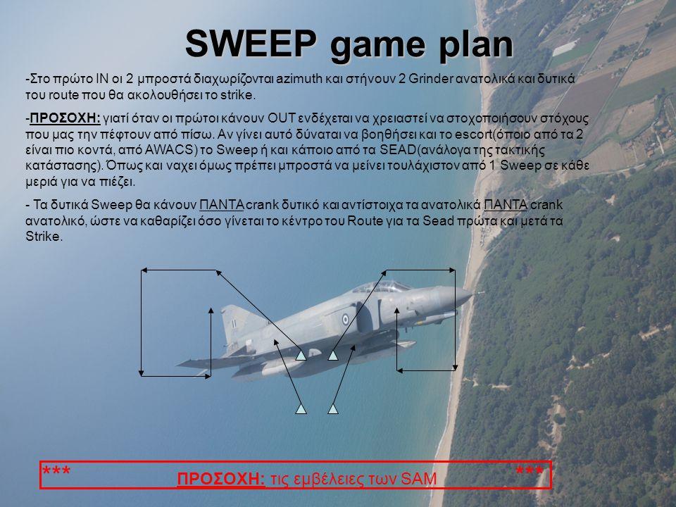 SWEEP game plan *** ΠΡΟΣΟΧΗ: τις εμβέλειες των SAM ***