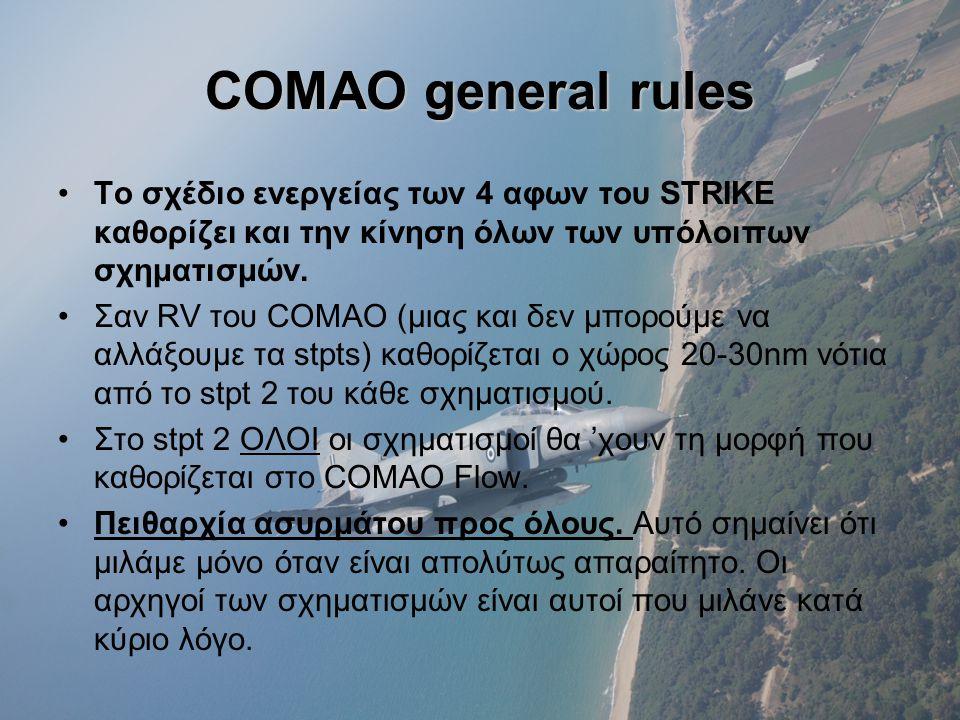 COMAO general rules Το σχέδιο ενεργείας των 4 αφων του STRIKE καθορίζει και την κίνηση όλων των υπόλοιπων σχηματισμών.