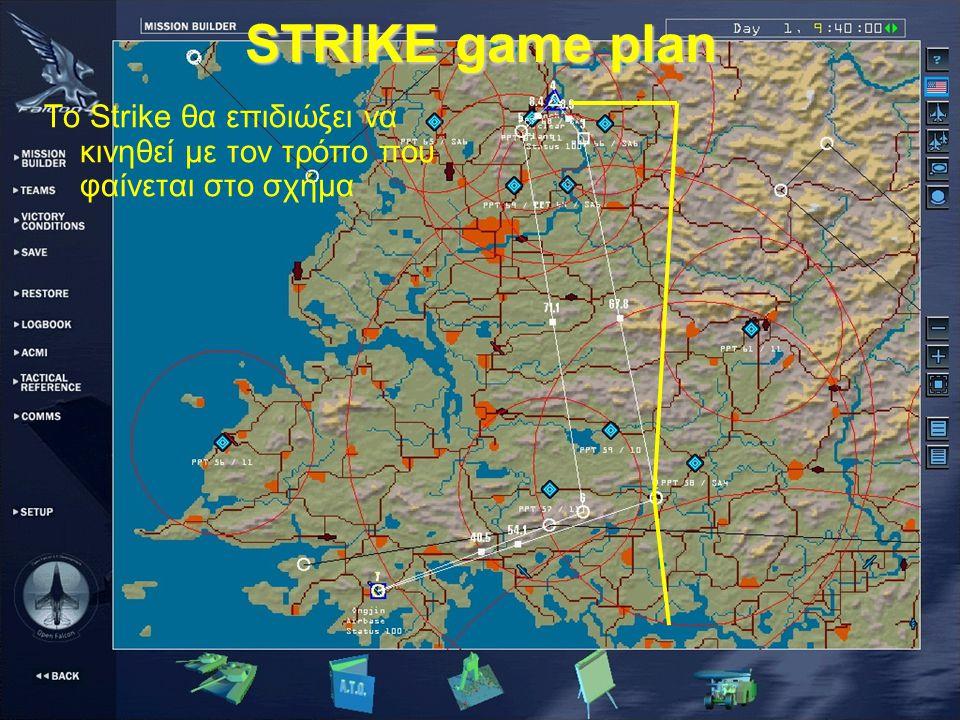 STRIKE game plan Το Strike θα επιδιώξει να κινηθεί με τον τρόπο που φαίνεται στο σχήμα