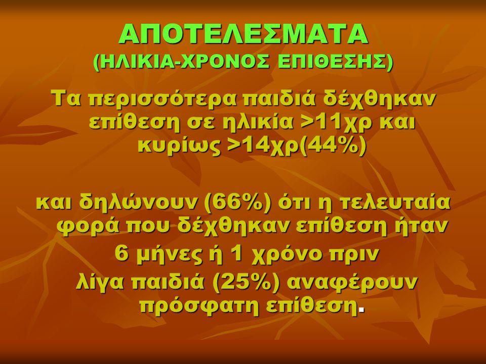 ΑΠΟΤΕΛΕΣΜΑΤΑ (ΗΛΙΚΙΑ-ΧΡΟΝΟΣ ΕΠΙΘΕΣΗΣ)