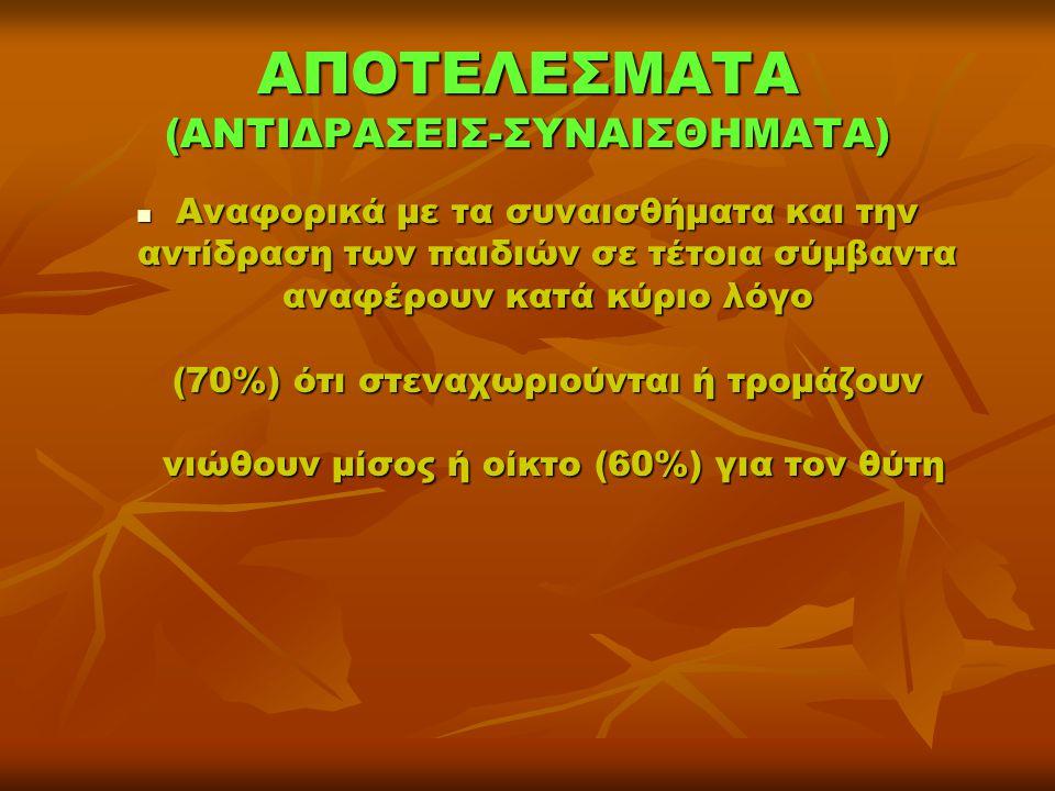 ΑΠΟΤΕΛΕΣΜΑΤΑ (ΑΝΤΙΔΡΑΣΕΙΣ-ΣΥΝΑΙΣΘΗΜΑΤΑ)