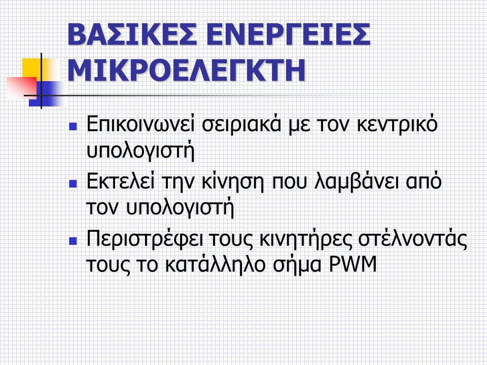 ΒΑΣΙΚΕΣ ΕΝΕΡΓΕΙΕΣ ΜΙΚΡΟΕΛΕΓΚΤΗ