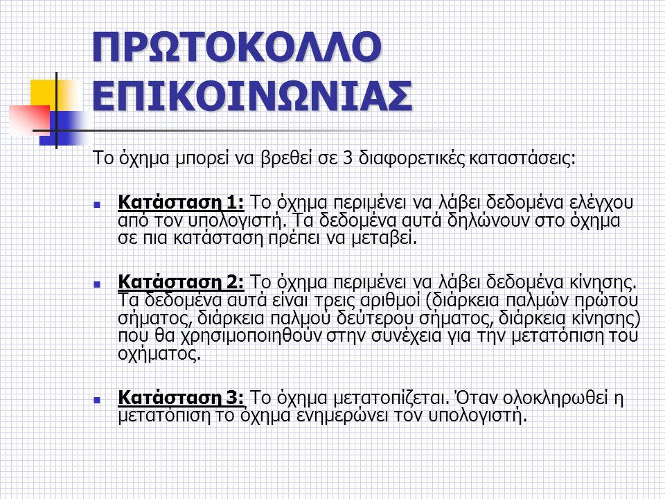 ΠΡΩΤΟΚΟΛΛΟ ΕΠΙΚΟΙΝΩΝΙΑΣ
