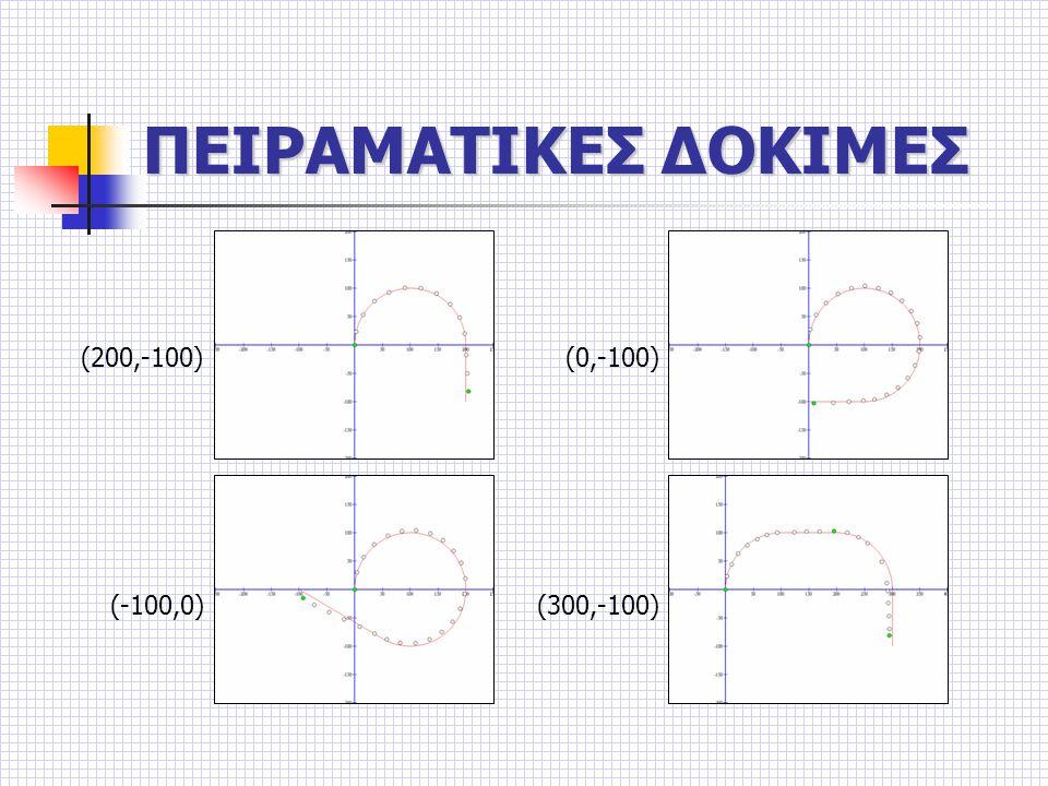ΠΕΙΡΑΜΑΤΙΚΕΣ ΔΟΚΙΜΕΣ (200,-100) (0,-100) (-100,0) (300,-100)