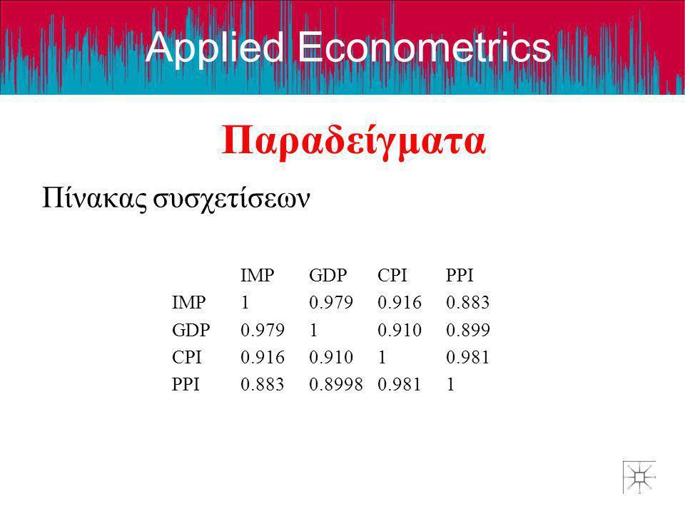 Παραδείγματα Πίνακας συσχετίσεων IMP 1 0.979 0.916 0.883