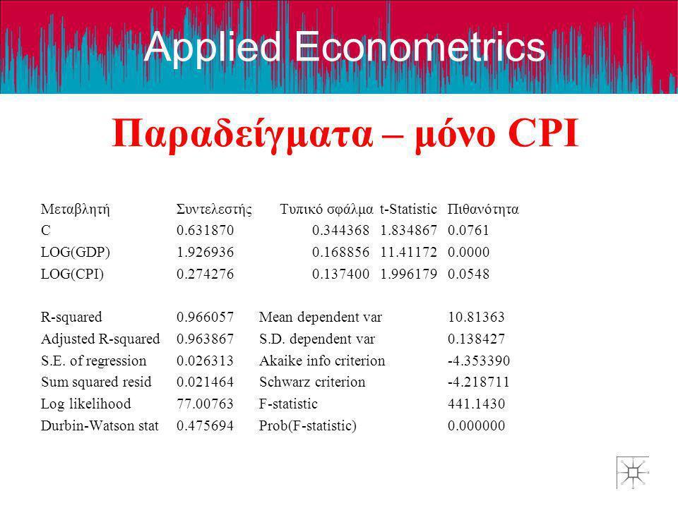 Παραδείγματα – μόνο CPI