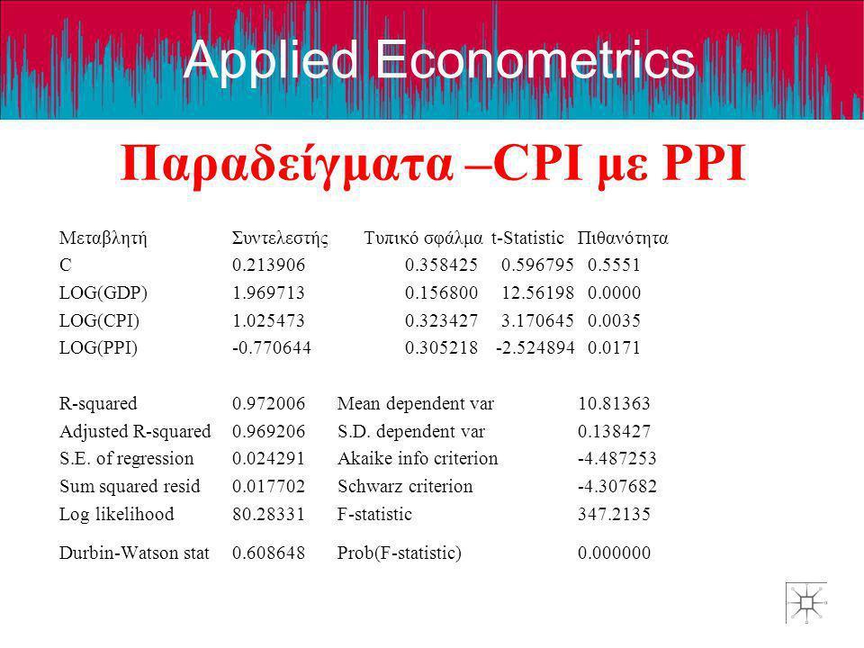 Παραδείγματα –CPI με PPI