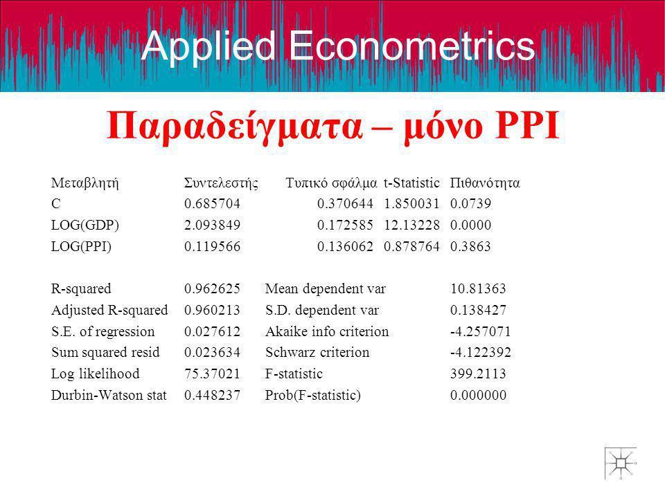 Παραδείγματα – μόνο PPI