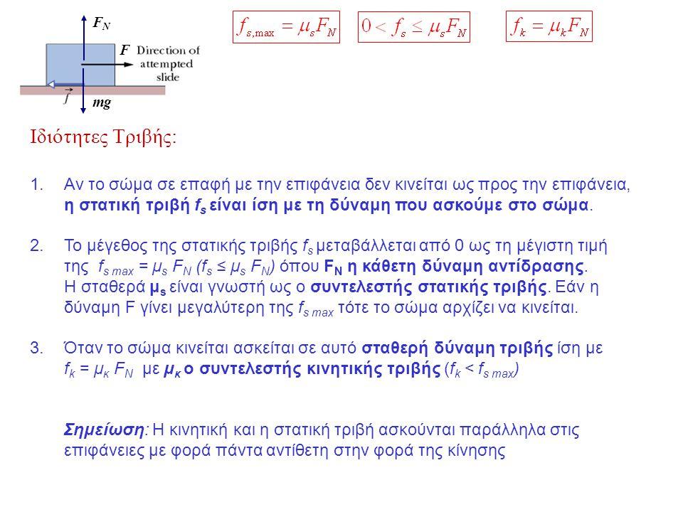 F FN. mg. Ιδιότητες Τριβής: