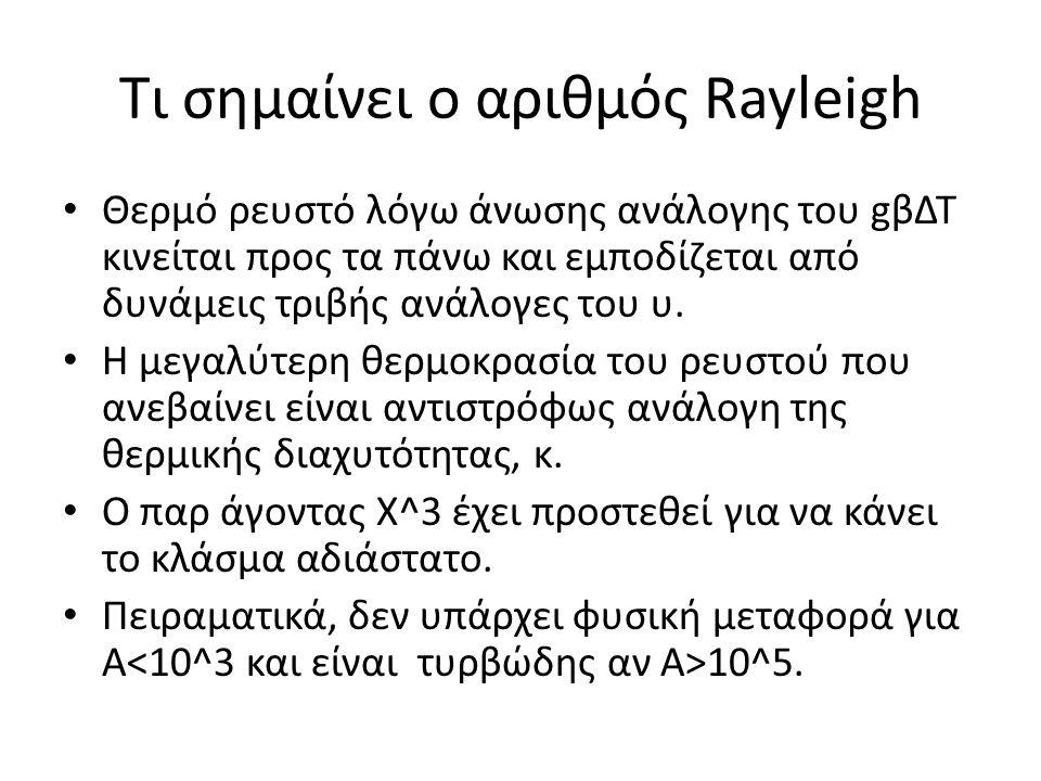 Τι σημαίνει ο αριθμός Rayleigh