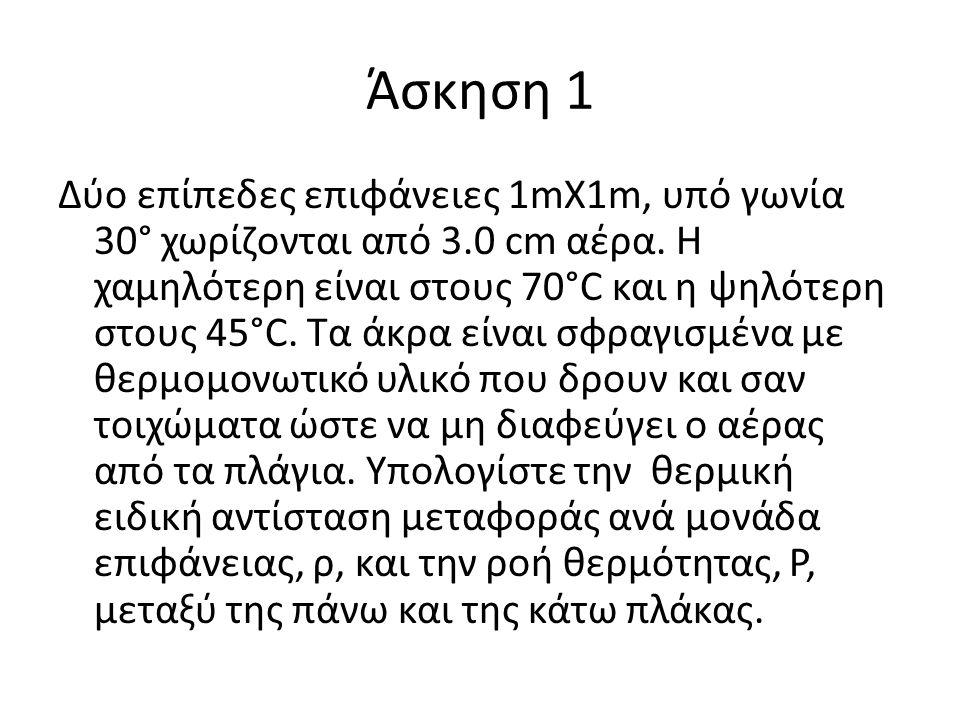 Άσκηση 1