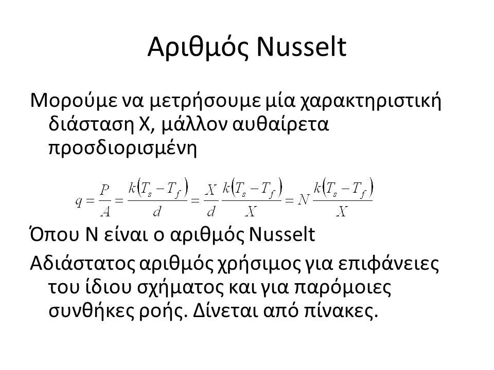 Αριθμός Nusselt