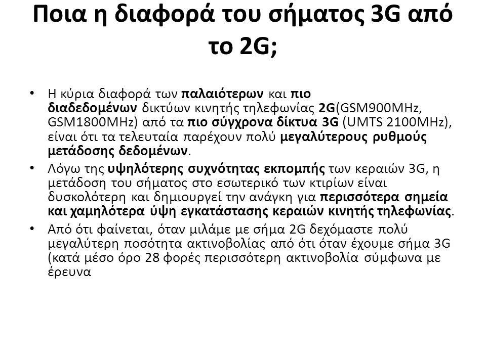 Ποια η διαφορά του σήματος 3G από το 2G;