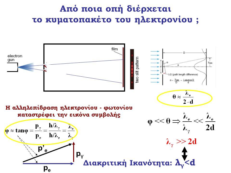Από ποια οπή διέρχεται το κυματοπακέτο του ηλεκτρονίου ;
