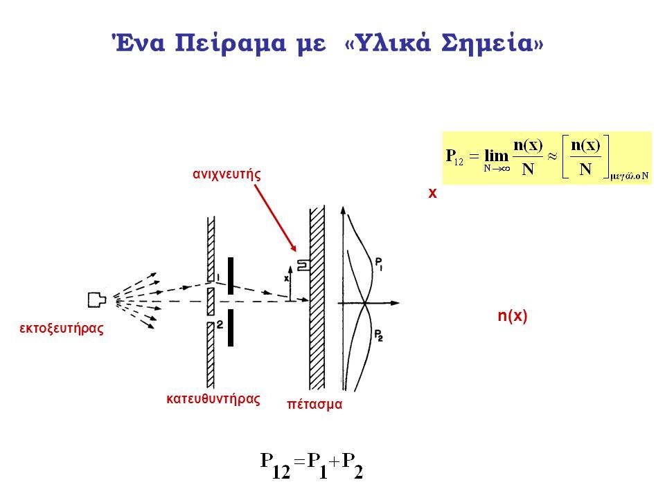 Ένα Πείραμα με «Υλικά Σημεία»