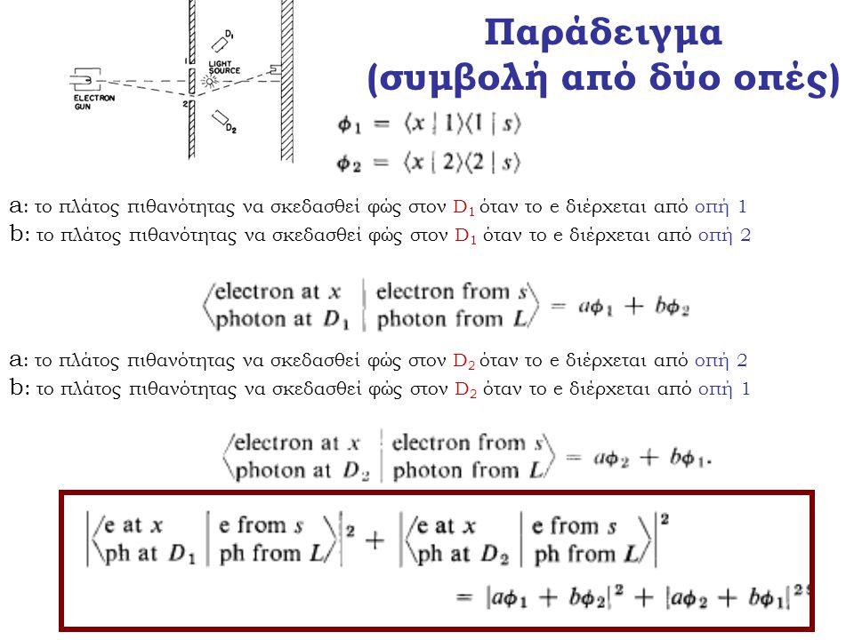 Παράδειγμα (συμβολή από δύο οπές)