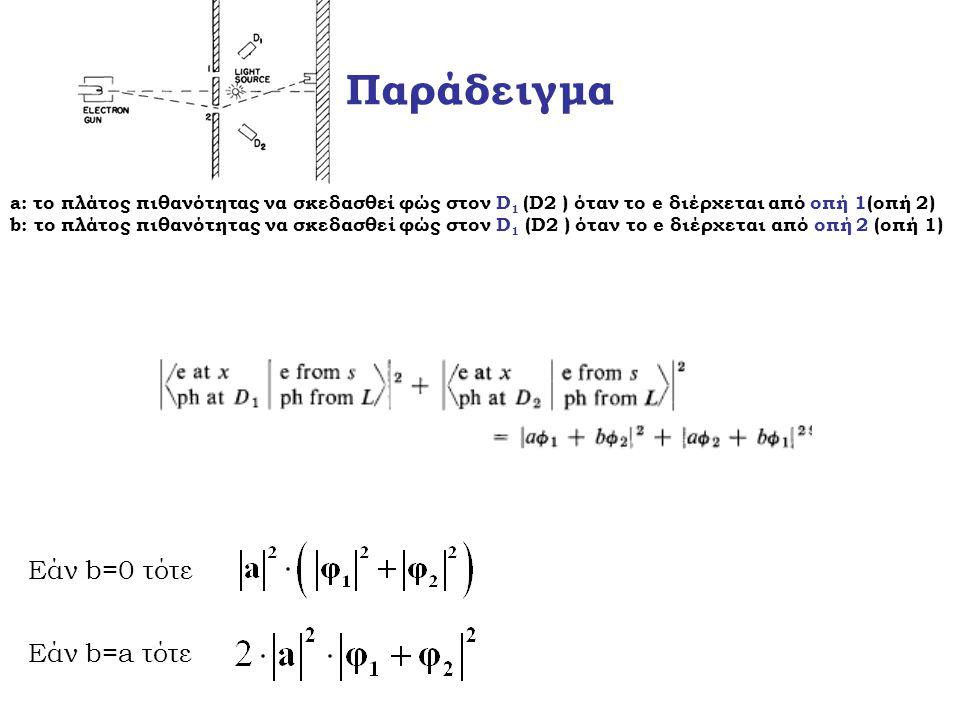 Παράδειγμα Εάν b=0 τότε Εάν b=a τότε
