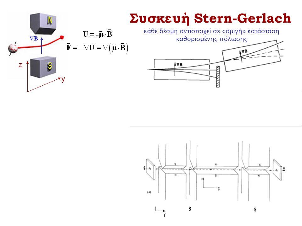 Συσκευή Stern-Gerlach
