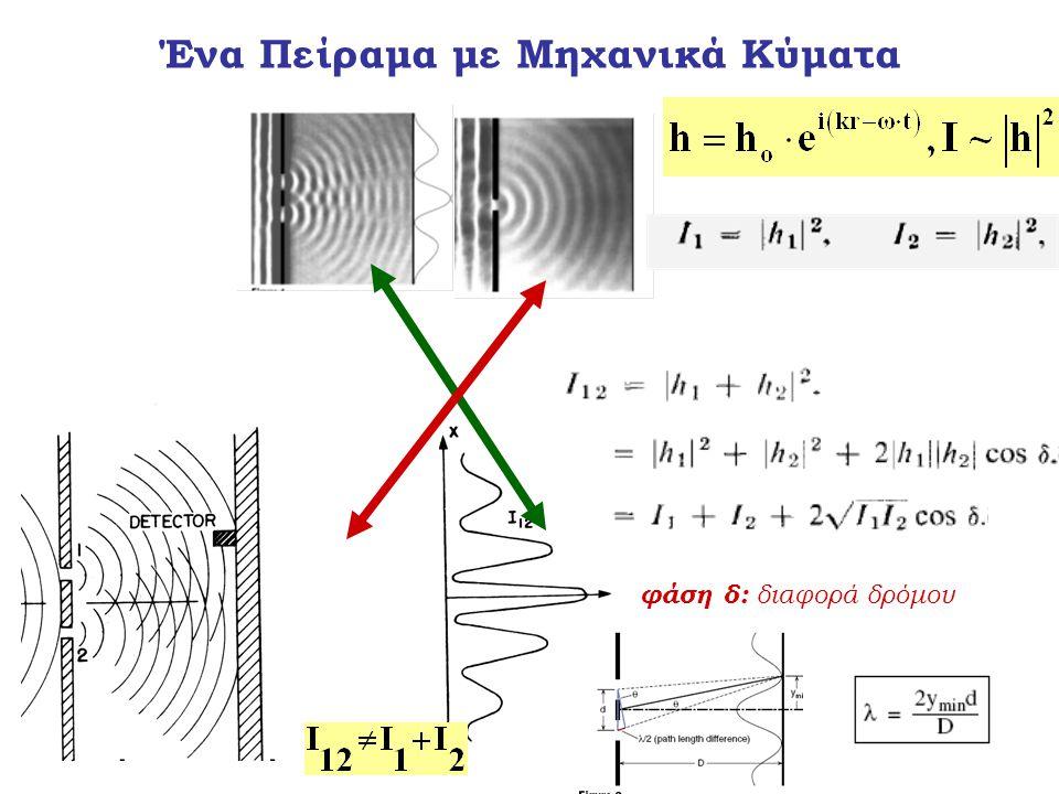 Ένα Πείραμα με Μηχανικά Κύματα