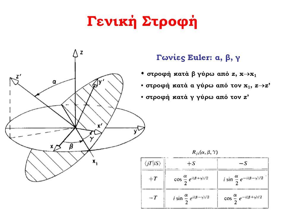 Γενική Στροφή Γωνίες Euler: α, β, γ στροφή κατά β γύρω από z, xx1