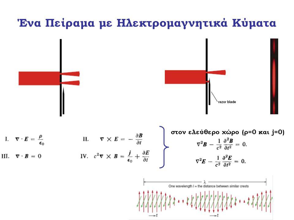 Ένα Πείραμα με Ηλεκτρομαγνητικά Κύματα