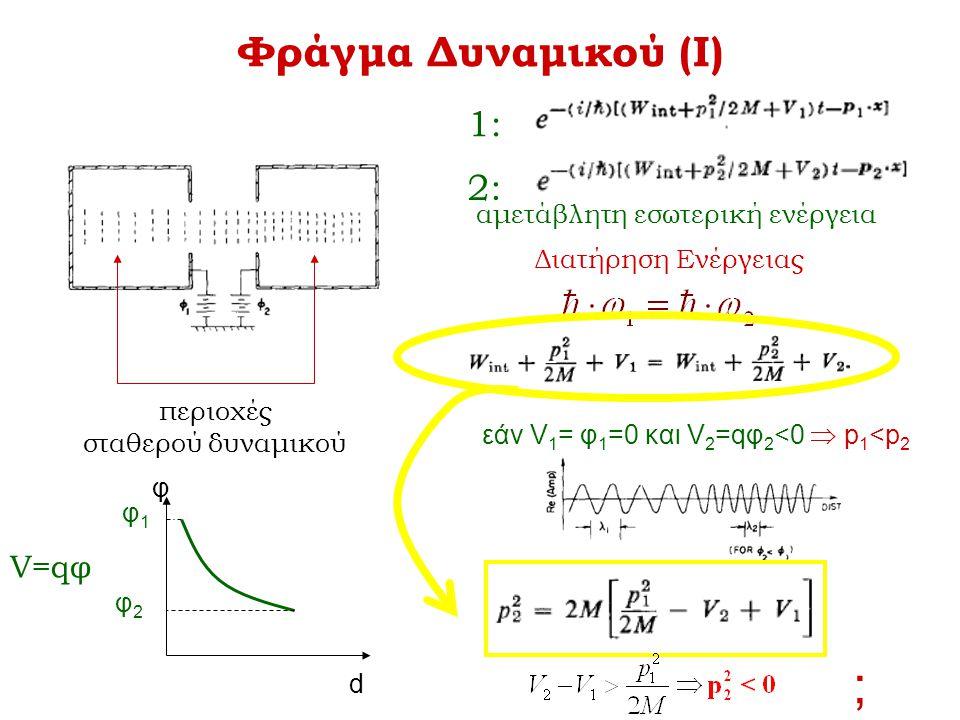 ; Φράγμα Δυναμικού (Ι) 1: 2: V=qφ αμετάβλητη εσωτερική ενέργεια
