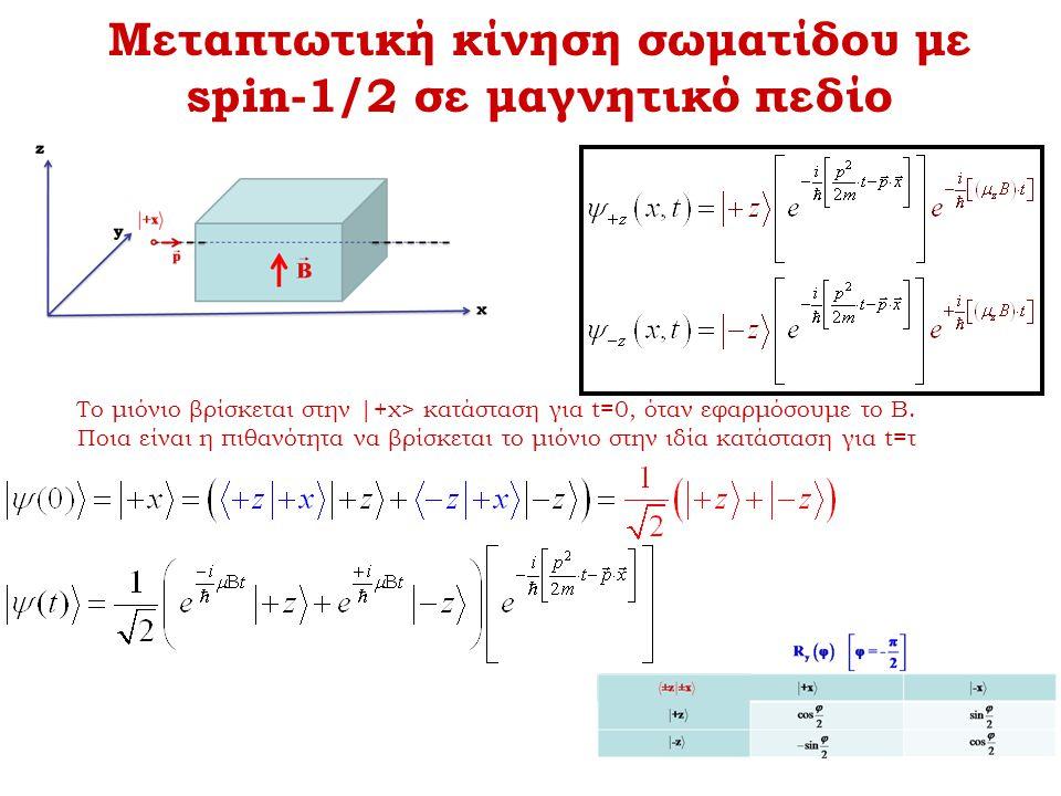 Μεταπτωτική κίνηση σωματίδου με spin-1/2 σε μαγνητικό πεδίο