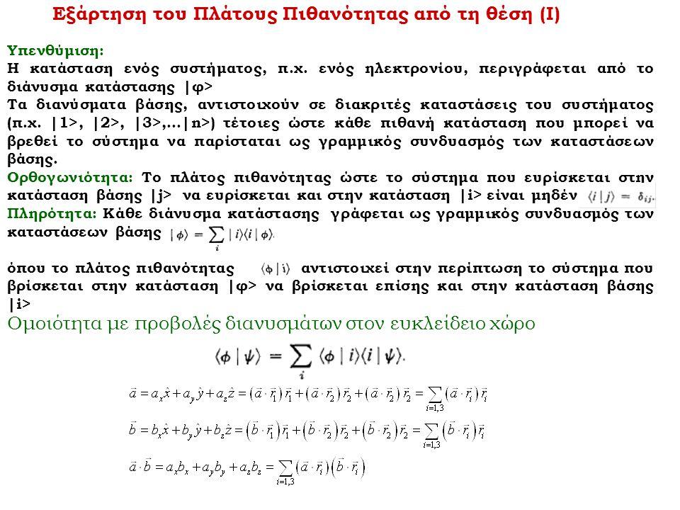 Εξάρτηση του Πλάτους Πιθανότητας από τη θέση (Ι)