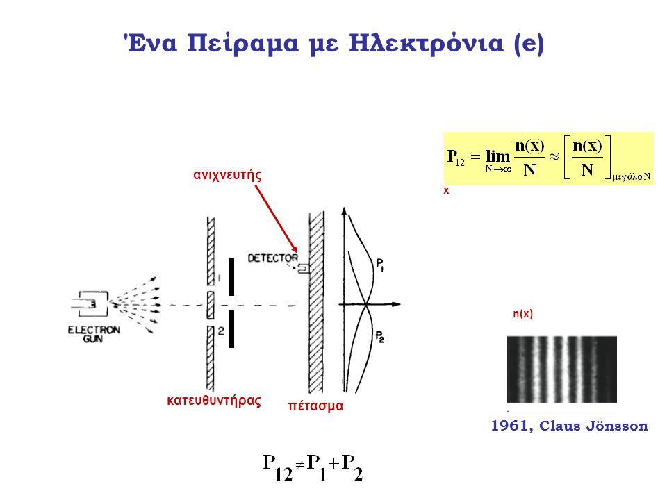 Ένα Πείραμα με Ηλεκτρόνια (e)