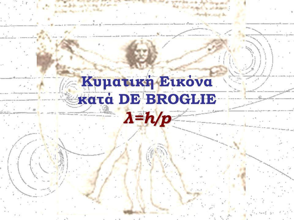 Κυματική Εικόνα κατά DE BROGLIE