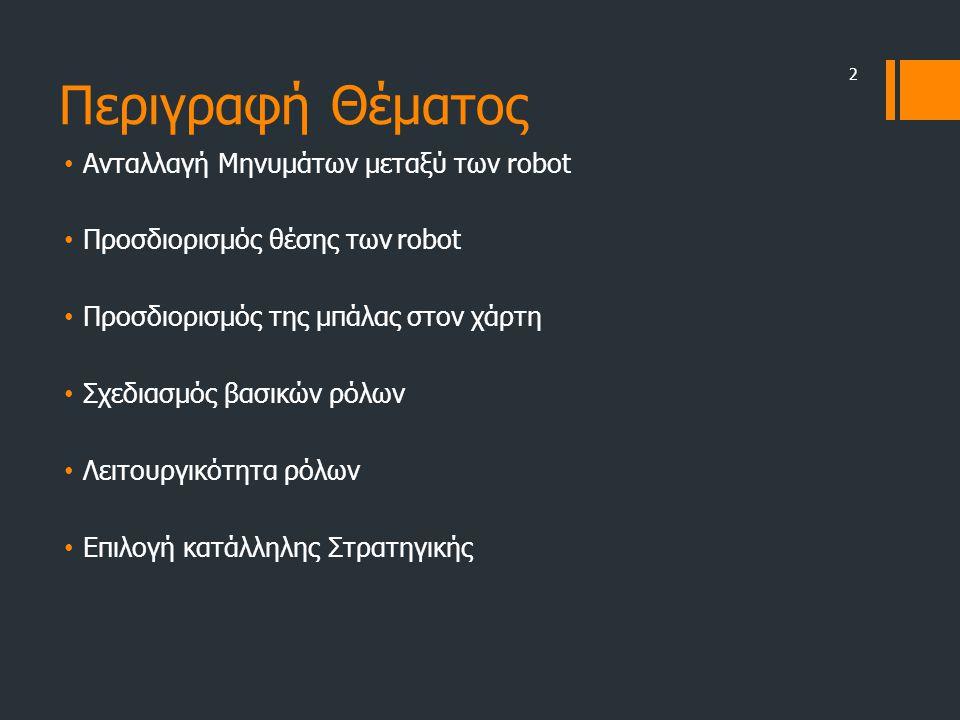 Περιγραφή Θέματος Ανταλλαγή Μηνυμάτων μεταξύ των robot