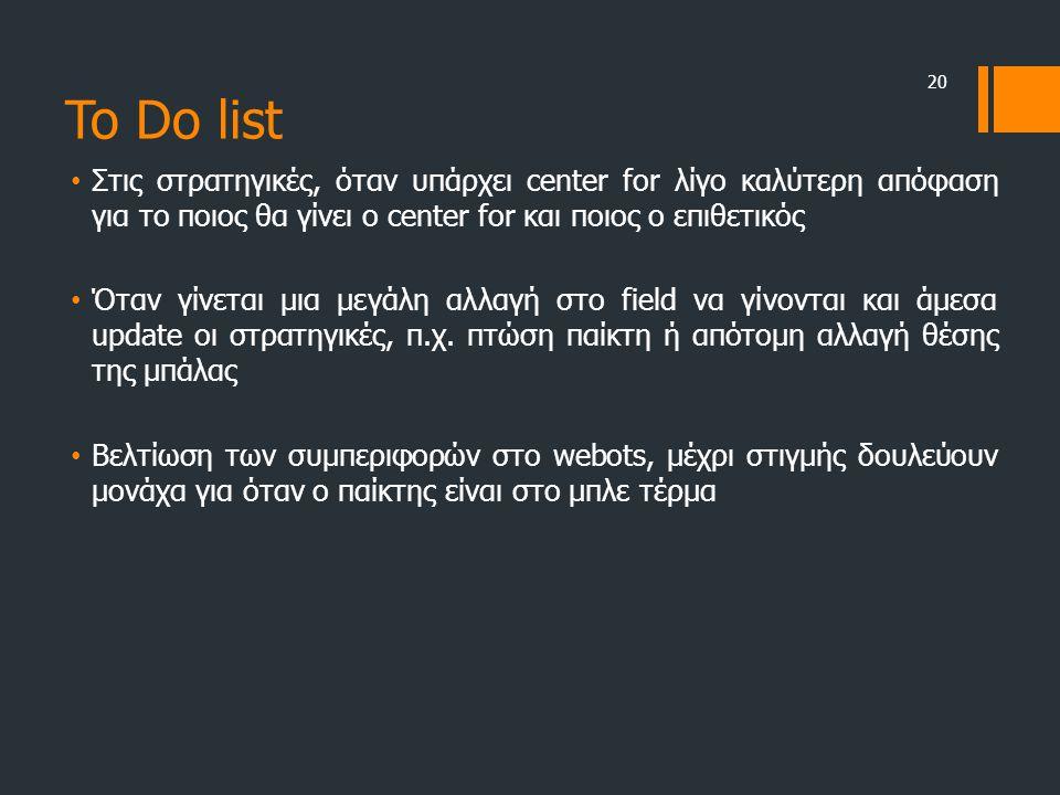 To Do list Στις στρατηγικές, όταν υπάρχει center for λίγο καλύτερη απόφαση για το ποιος θα γίνει ο center for και ποιος ο επιθετικός.