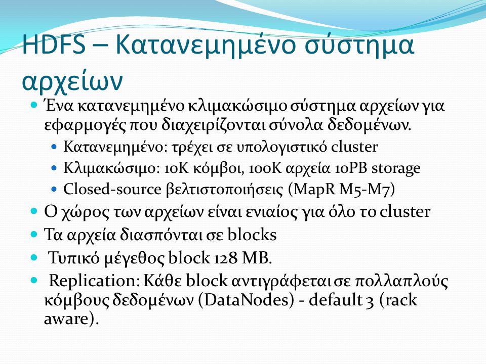 HDFS – Κατανεμημένο σύστημα αρχείων