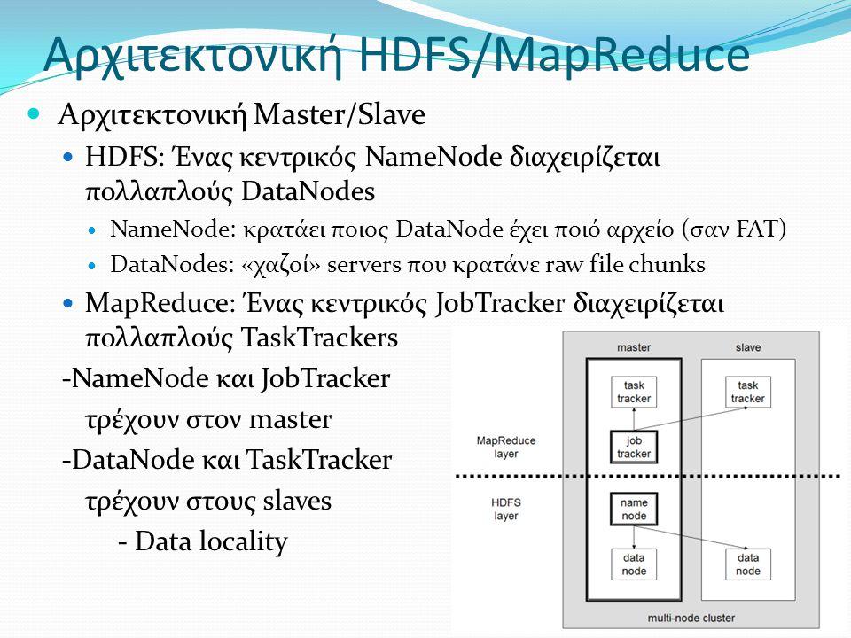 Αρχιτεκτονική HDFS/MapReduce