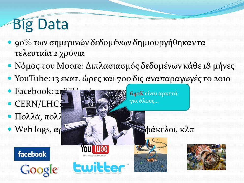 Big Data 90% των σημερινών δεδομένων δημιουργήθηκαν τα τελευταία 2 χρόνια. Νόμος του Moore: Διπλασιασμός δεδομένων κάθε 18 μήνες.