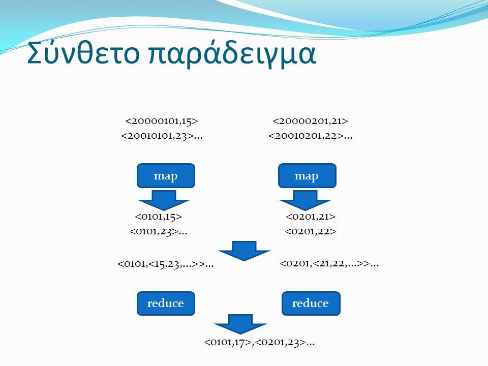 Σύνθετο παράδειγμα <20000101,15> <20010101,23>...